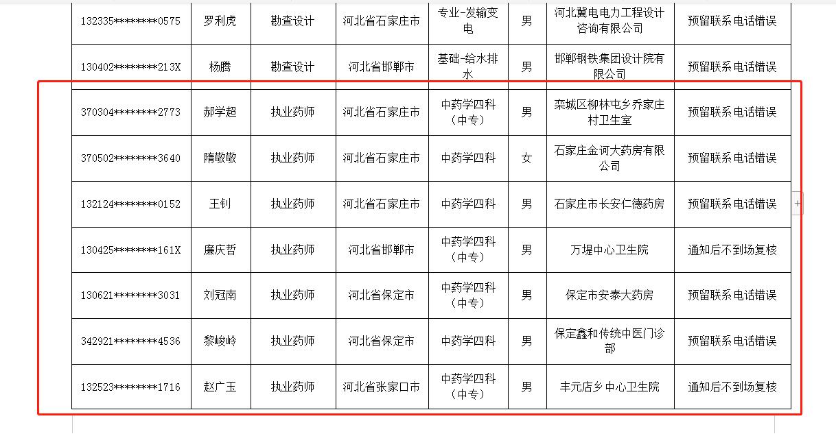 河北执业药师资格考试复核