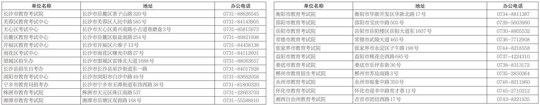 湖南省各市、州自学考试管理机构一览表