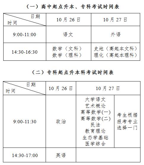 河南成人高考怎样打印准考证_河南成人高考准考证打印时间方法
