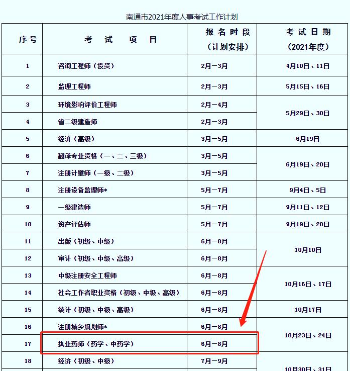 江苏南通公布报名时间