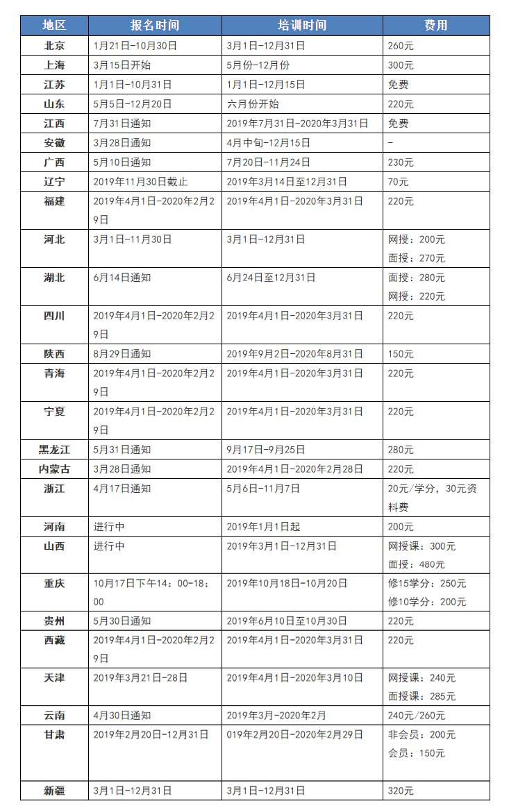 执业药师继续教育培训时间表.jpg