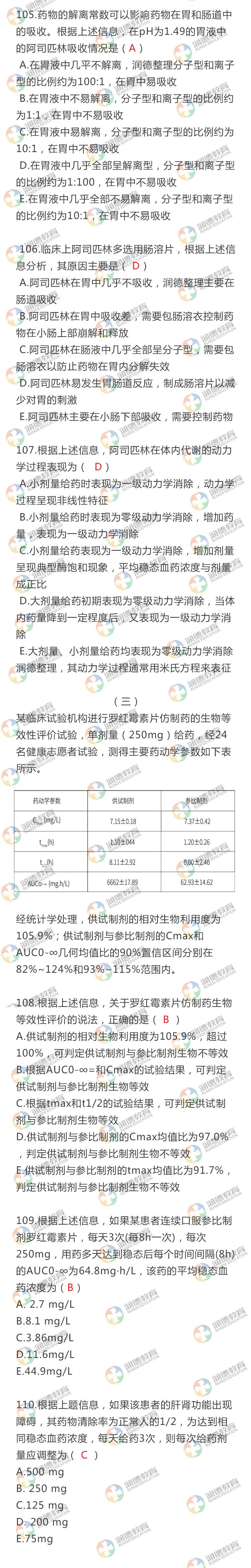 执业药师资格考试西药一101-110.jpg