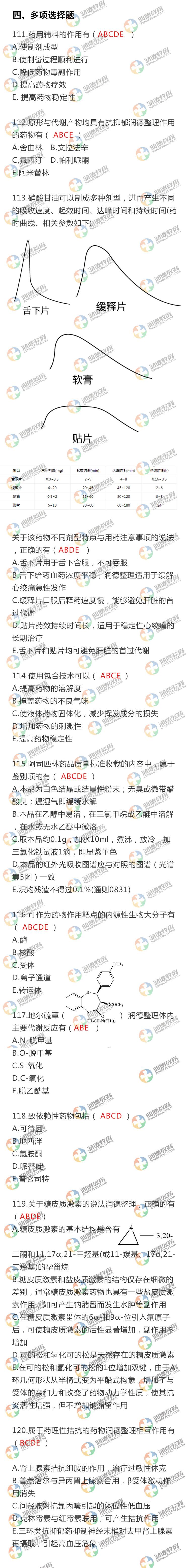 执业药师资格考试西药一111-120.jpg