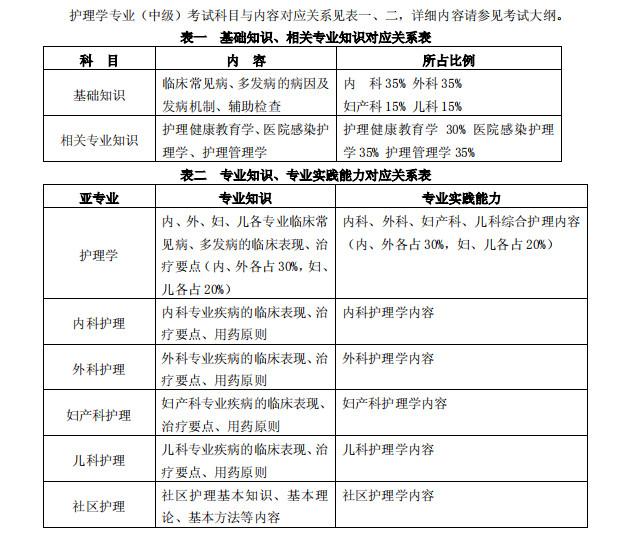 护士职业资格考试.jpg