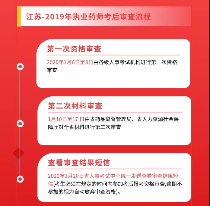 2020年江苏执业药师考后审查流程.jpg